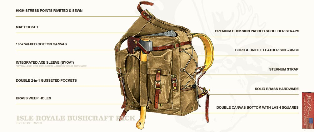 Be Ready To Go With The Best Survival And Bushcraft Backpacks